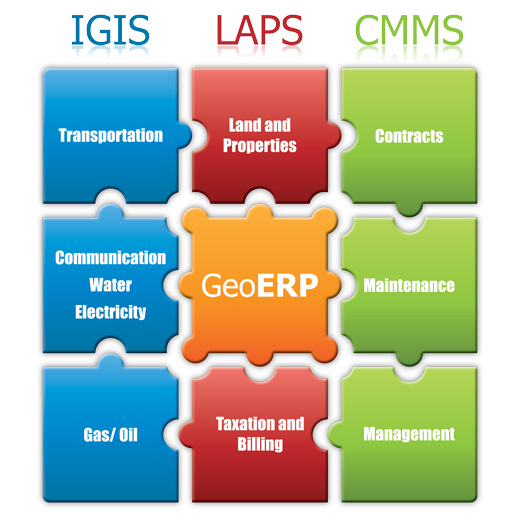 GeoERP Solutions